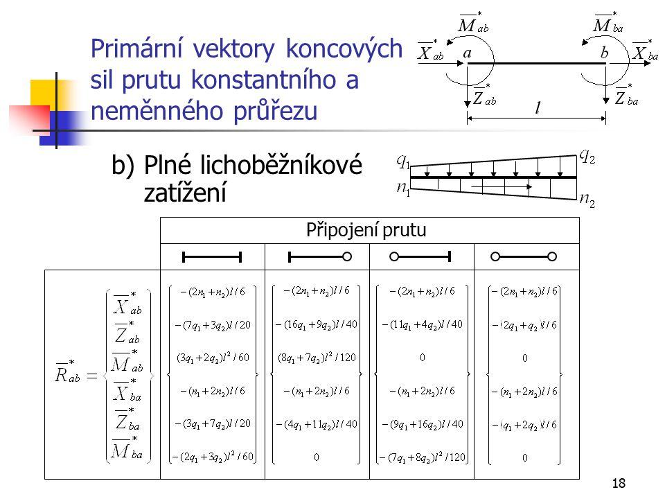 Primární vektory koncových sil prutu konstantního a neměnného průřezu