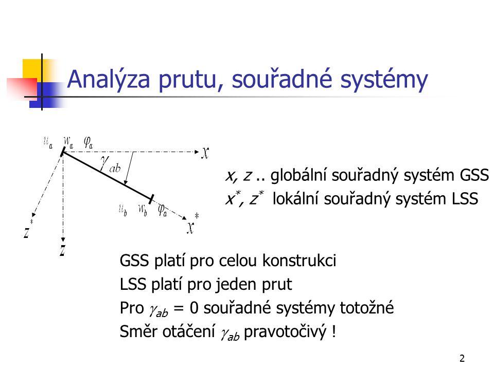 Analýza prutu, souřadné systémy