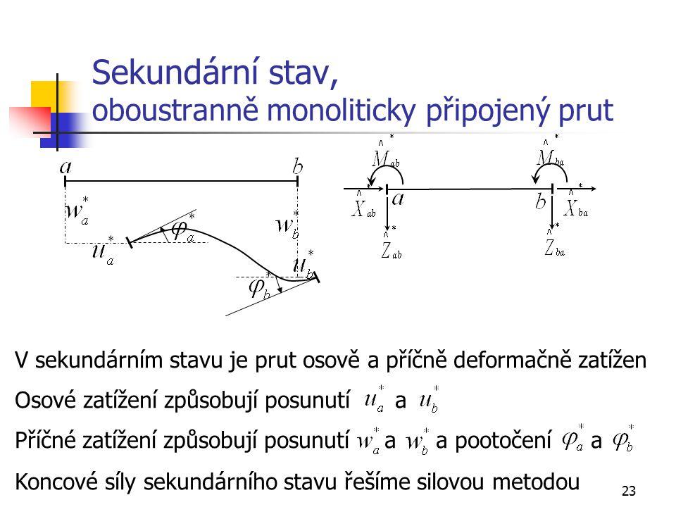 Sekundární stav, oboustranně monoliticky připojený prut