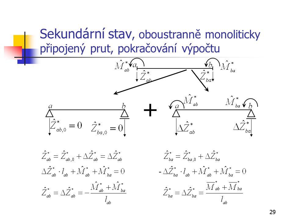 Sekundární stav, oboustranně monoliticky připojený prut, pokračování výpočtu