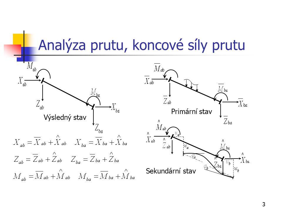 Analýza prutu, koncové síly prutu