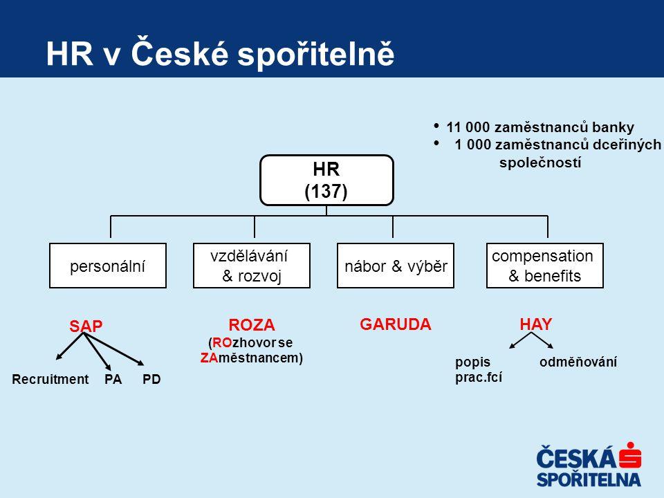 HR v České spořitelně HR (137) personální vzdělávání & rozvoj