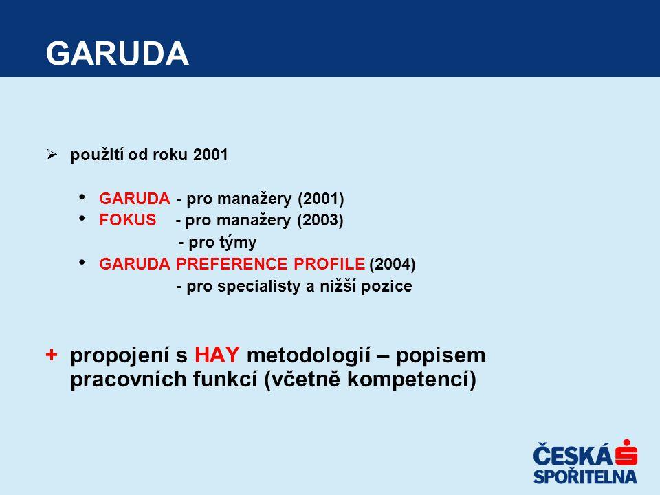 GARUDA použití od roku 2001. GARUDA - pro manažery (2001) FOKUS - pro manažery (2003) - pro týmy.