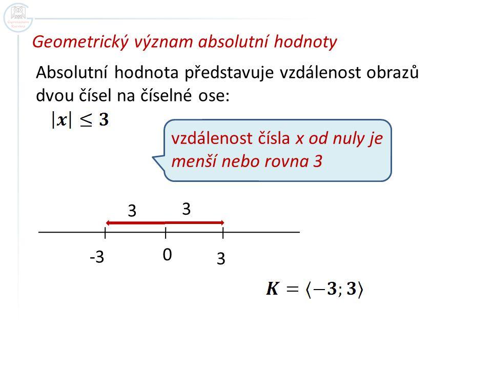 Geometrický význam absolutní hodnoty