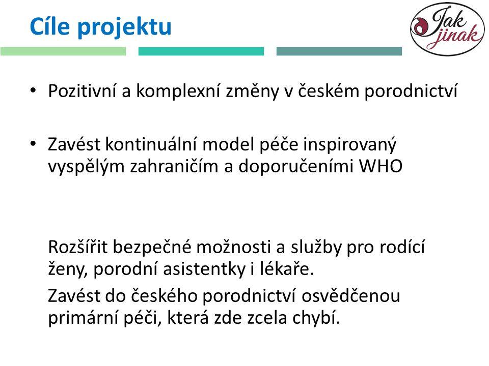 Cíle projektu Pozitivní a komplexní změny v českém porodnictví