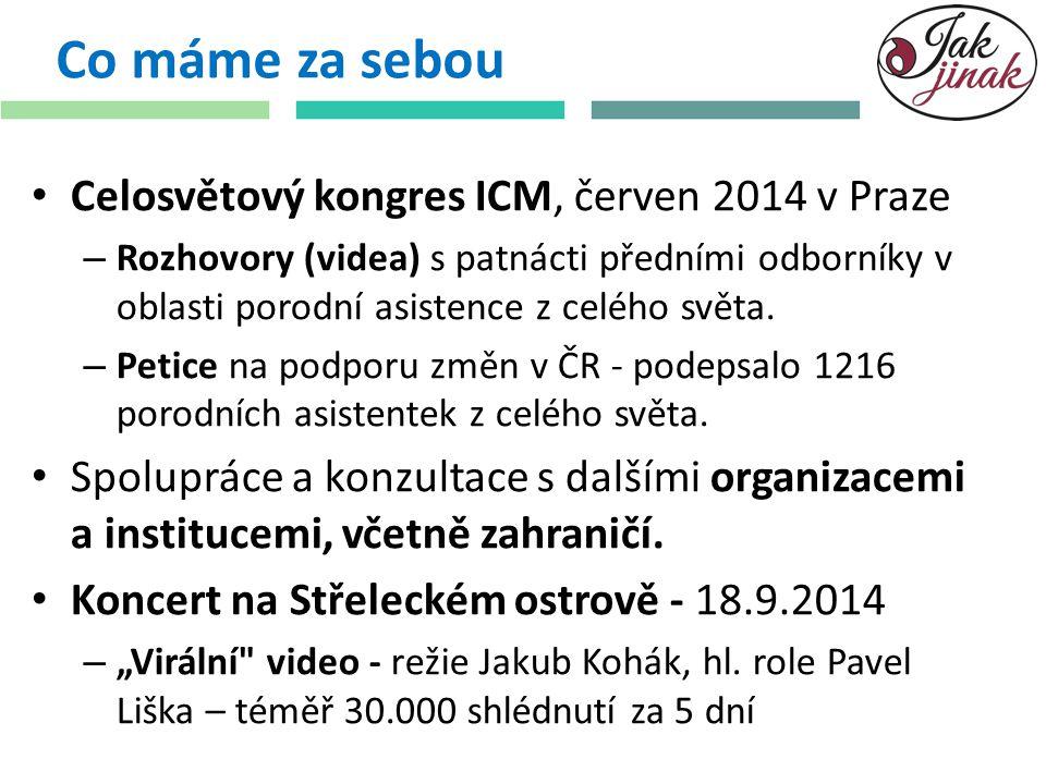 Co máme za sebou Celosvětový kongres ICM, červen 2014 v Praze