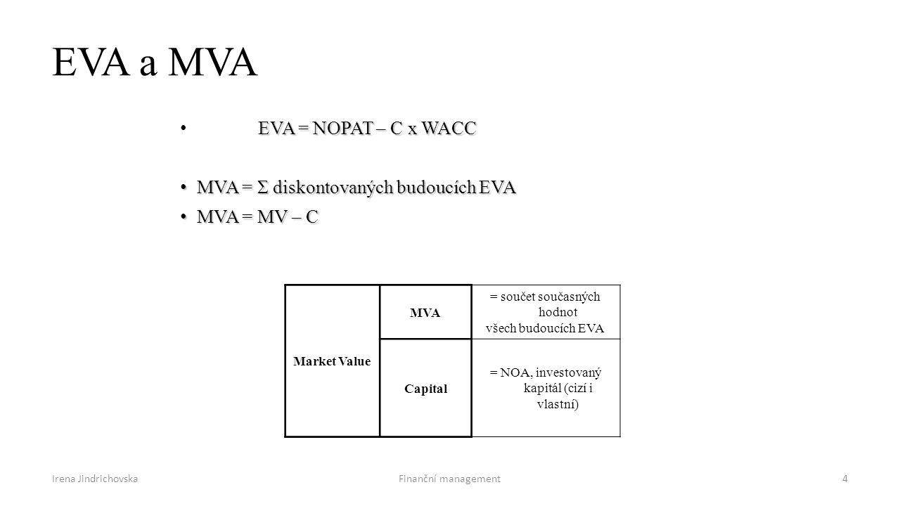 EVA a MVA EVA = NOPAT – C x WACC MVA = Σ diskontovaných budoucích EVA