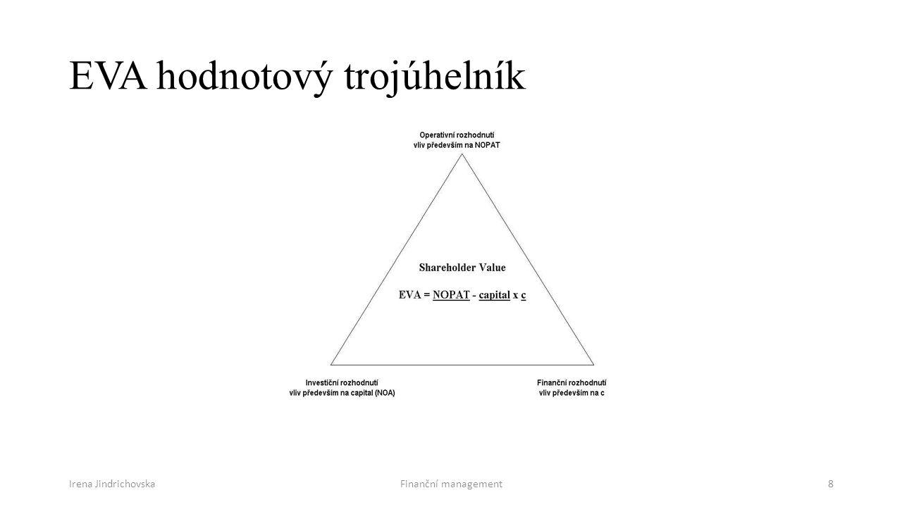EVA hodnotový trojúhelník