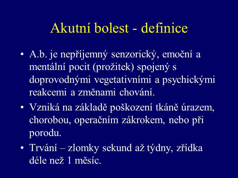 Akutní bolest - definice