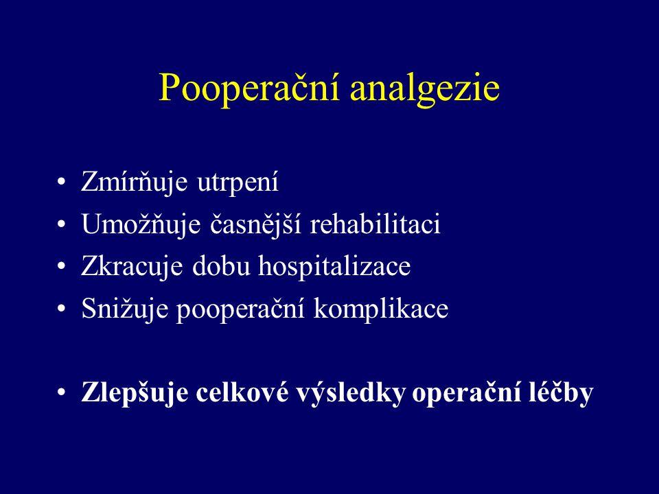 Pooperační analgezie Zmírňuje utrpení Umožňuje časnější rehabilitaci