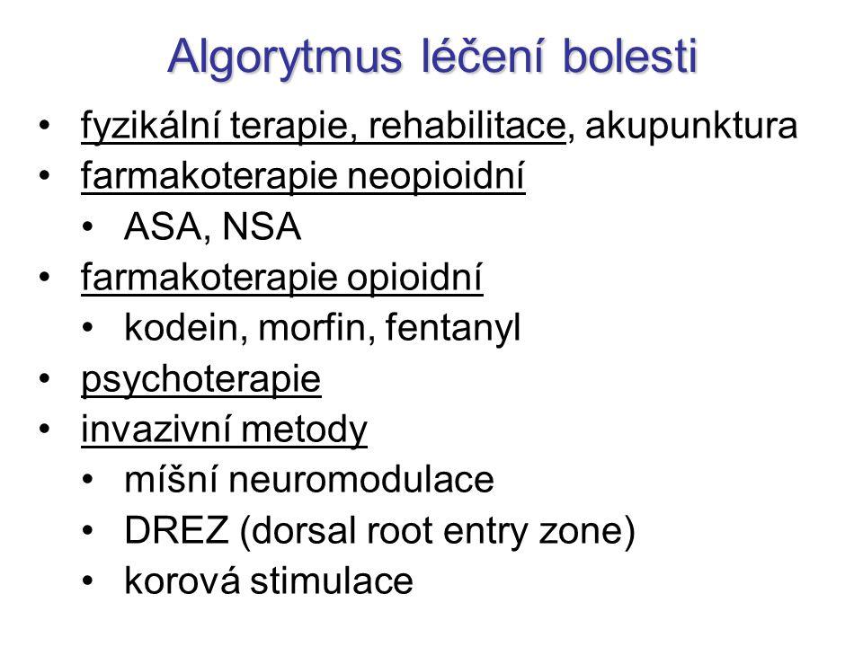 Algorytmus léčení bolesti