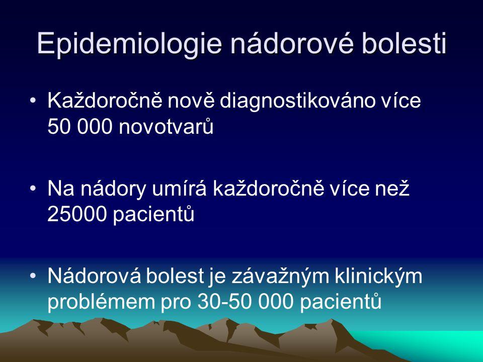 Epidemiologie nádorové bolesti
