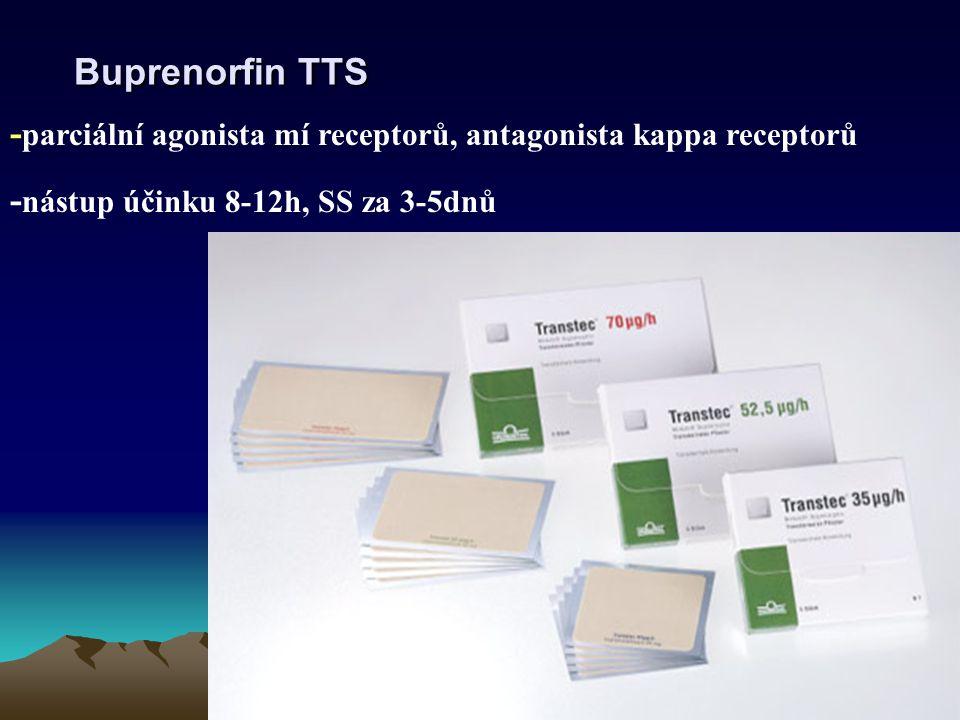Buprenorfin TTS -parciální agonista mí receptorů, antagonista kappa receptorů.