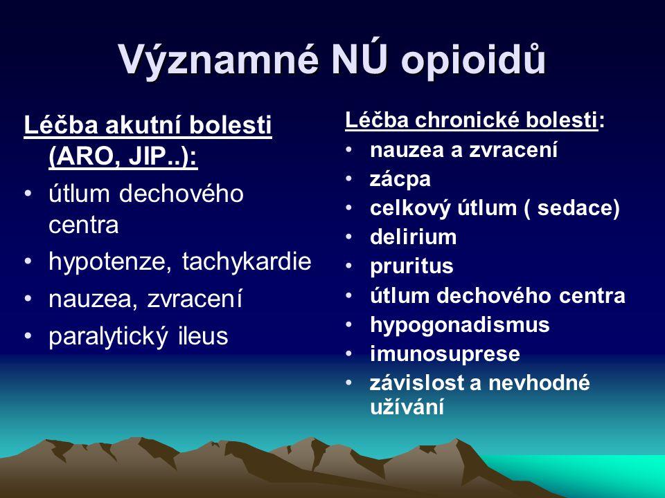 Významné NÚ opioidů Léčba akutní bolesti (ARO, JIP..):