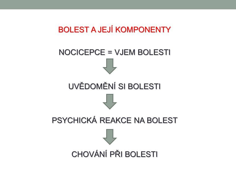 BOLEST A JEJÍ KOMPONENTY NOCICEPCE = VJEM BOLESTI UVĚDOMĚNÍ SI BOLESTI PSYCHICKÁ REAKCE NA BOLEST CHOVÁNÍ PŘI BOLESTI