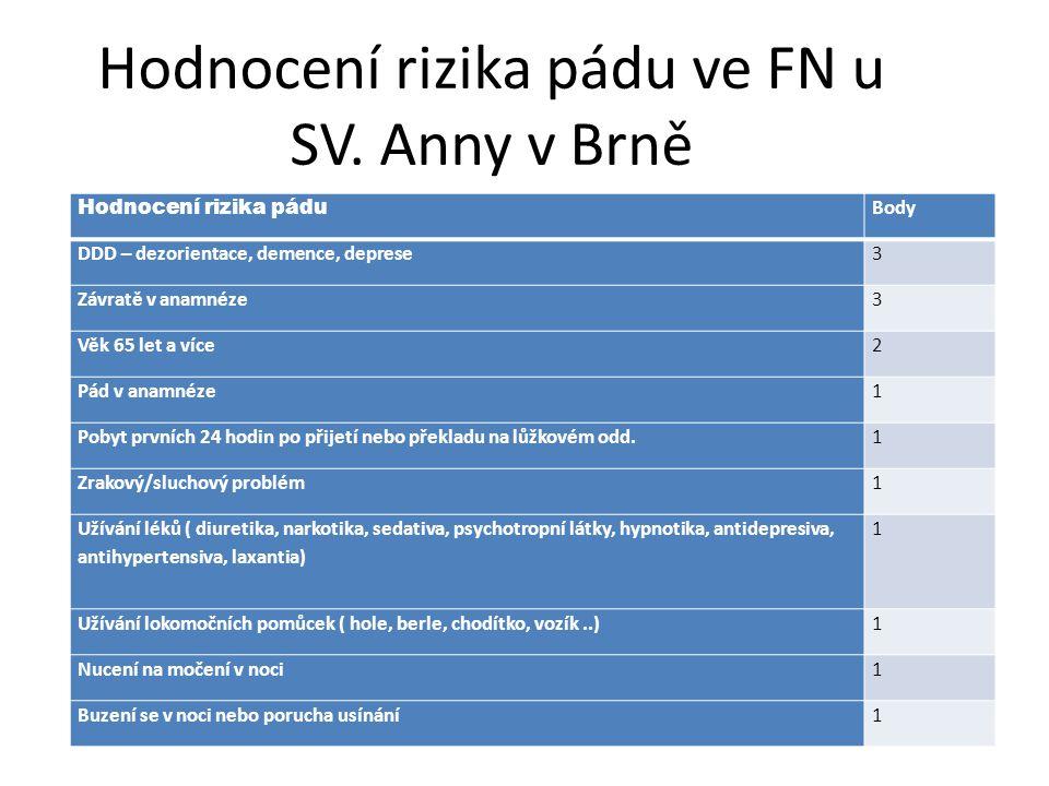 Hodnocení rizika pádu ve FN u SV. Anny v Brně