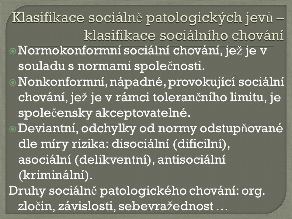 Klasifikace sociálně patologických jevů – klasifikace sociálního chování