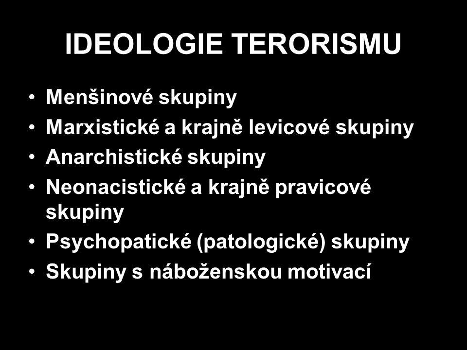 IDEOLOGIE TERORISMU Menšinové skupiny