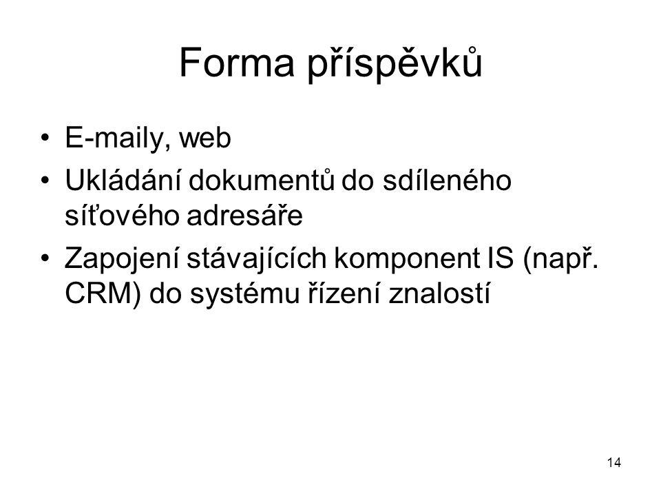Forma příspěvků E-maily, web
