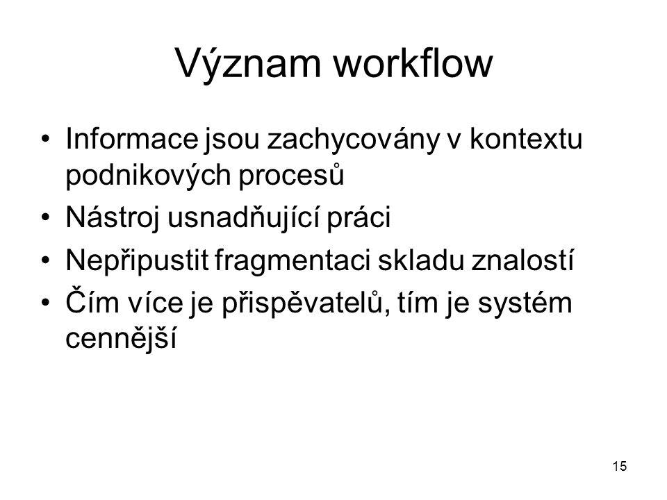 Význam workflow Informace jsou zachycovány v kontextu podnikových procesů. Nástroj usnadňující práci.