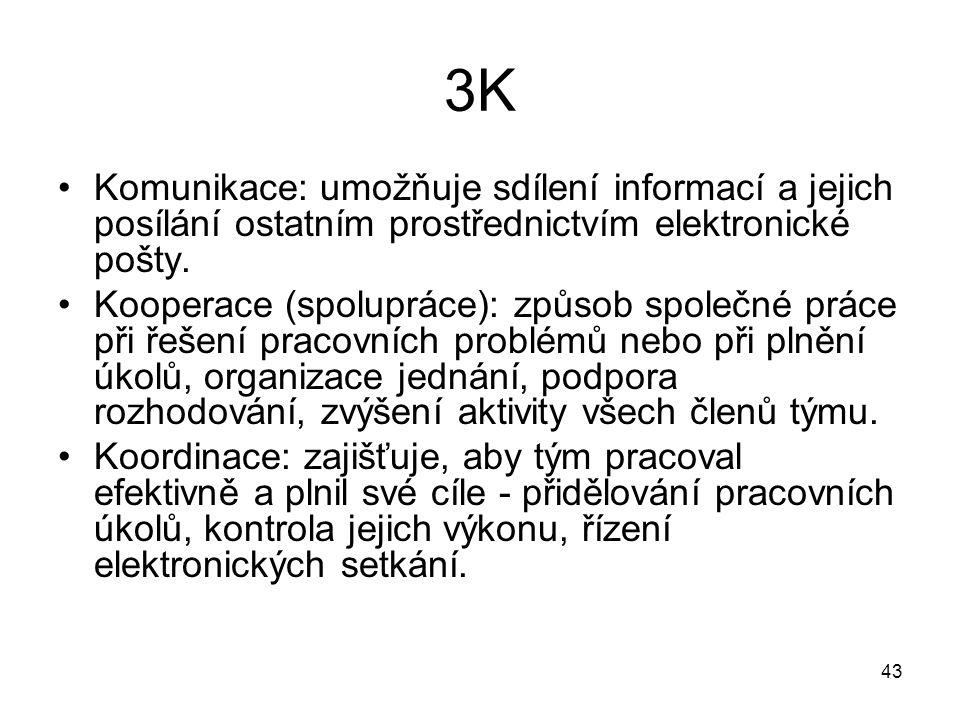 3K Komunikace: umožňuje sdílení informací a jejich posílání ostatním prostřednictvím elektronické pošty.