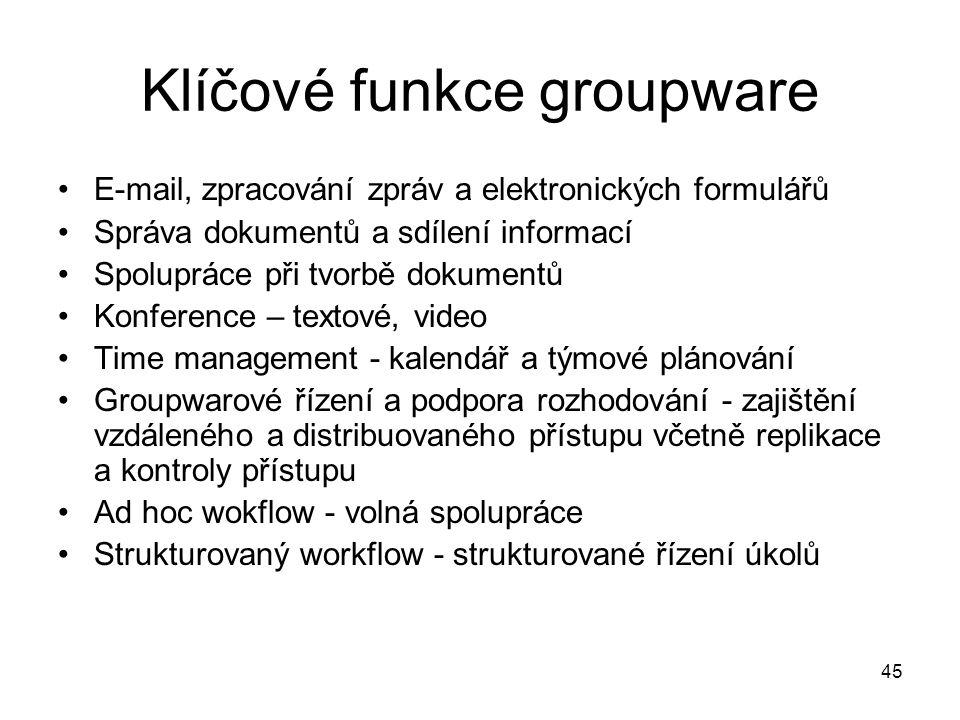 Klíčové funkce groupware