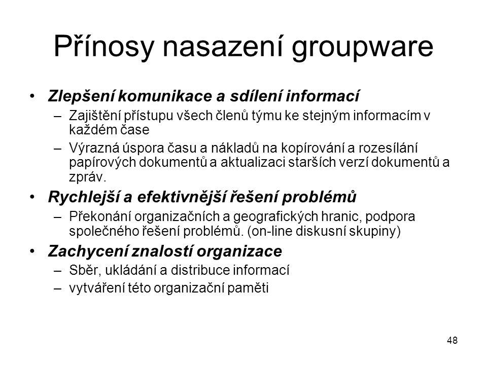 Přínosy nasazení groupware