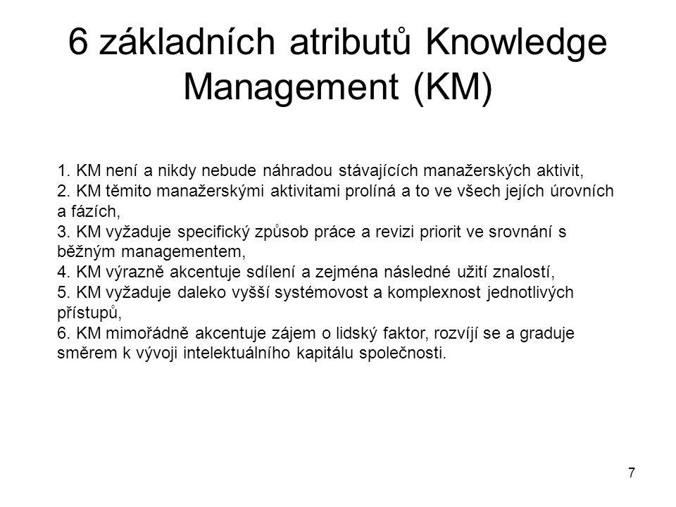6 základních atributů Knowledge Management (KM)
