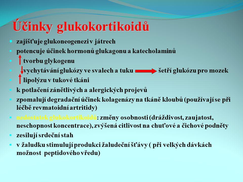 Účinky glukokortikoidů