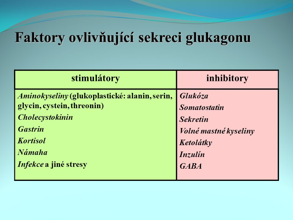 Faktory ovlivňující sekreci glukagonu