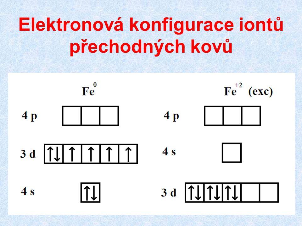 Elektronová konfigurace iontů přechodných kovů