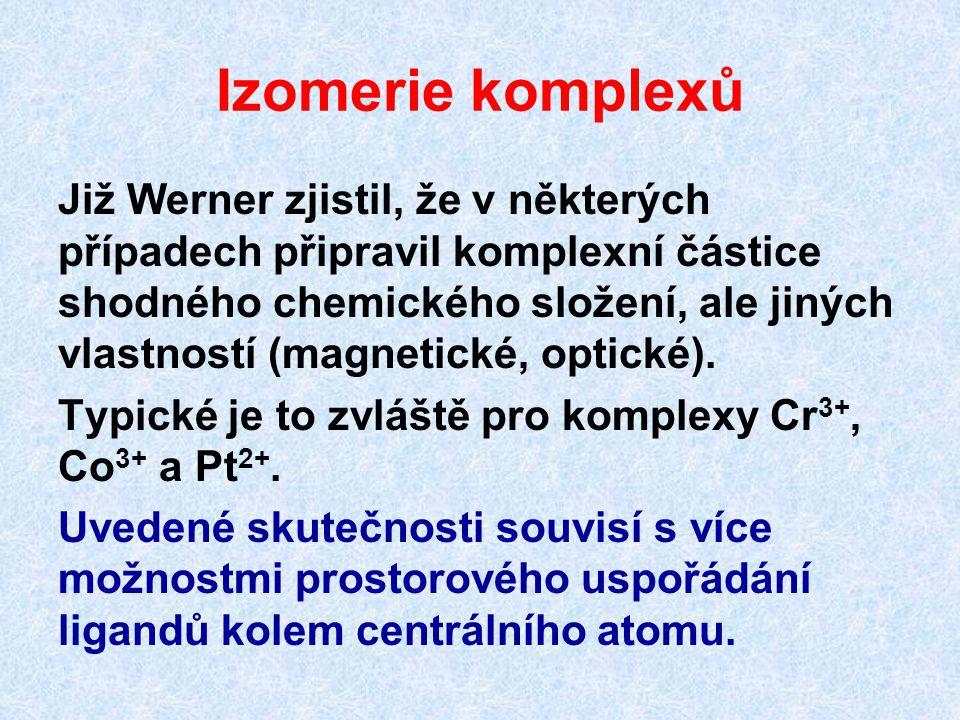 Izomerie komplexů