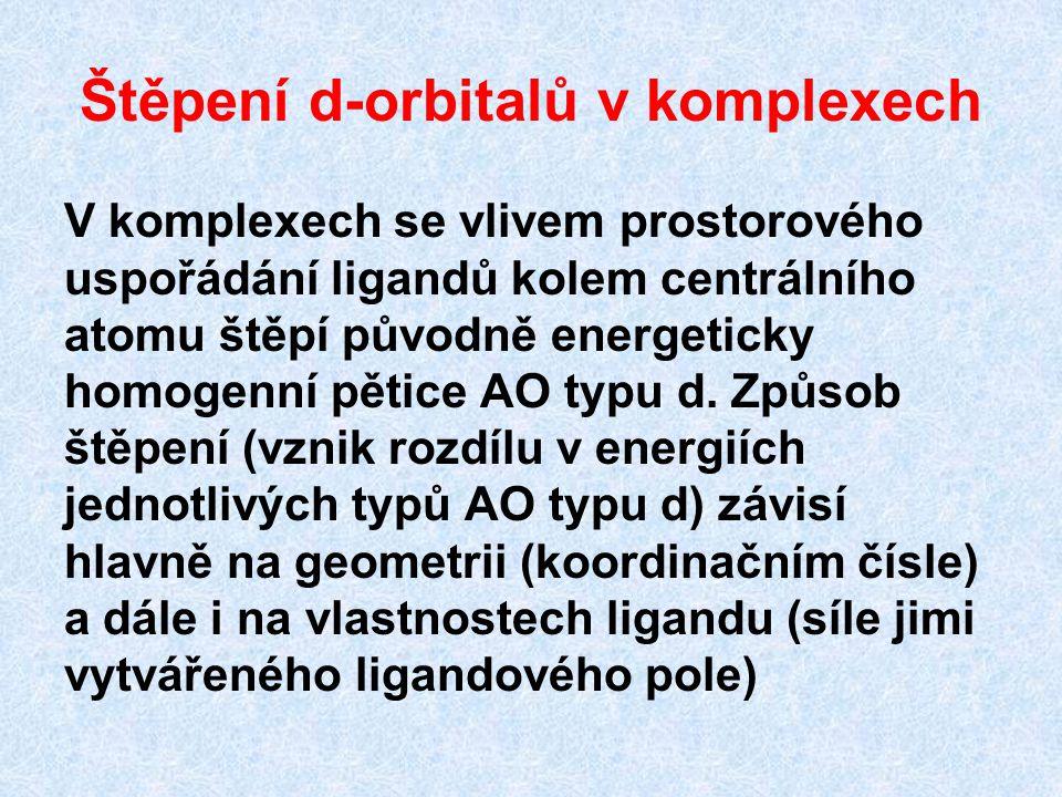 Štěpení d-orbitalů v komplexech