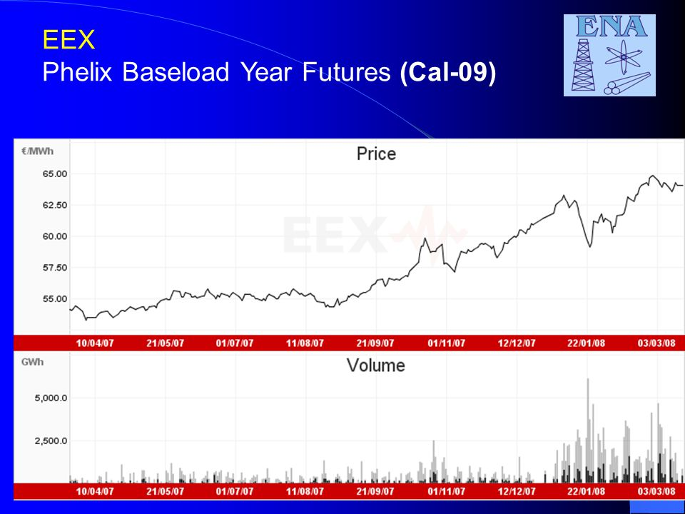 EEX Phelix Baseload Year Futures (Cal-09)