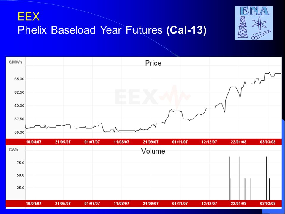 EEX Phelix Baseload Year Futures (Cal-13)