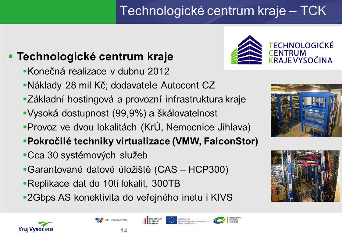 Technologické centrum kraje – TCK