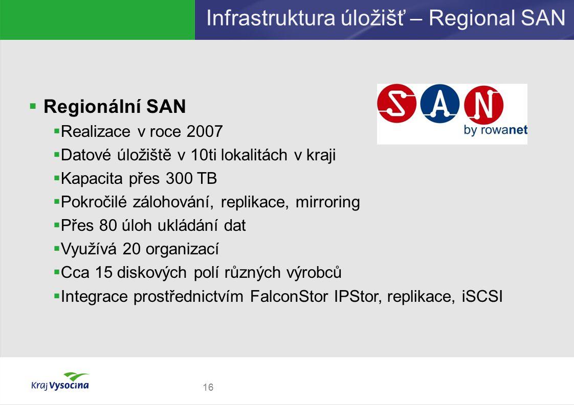 Infrastruktura úložišť – Regional SAN