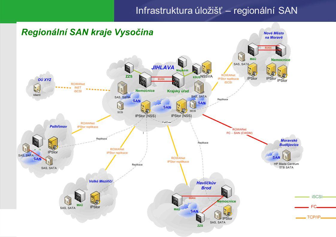 Infrastruktura úložišť – regionální SAN