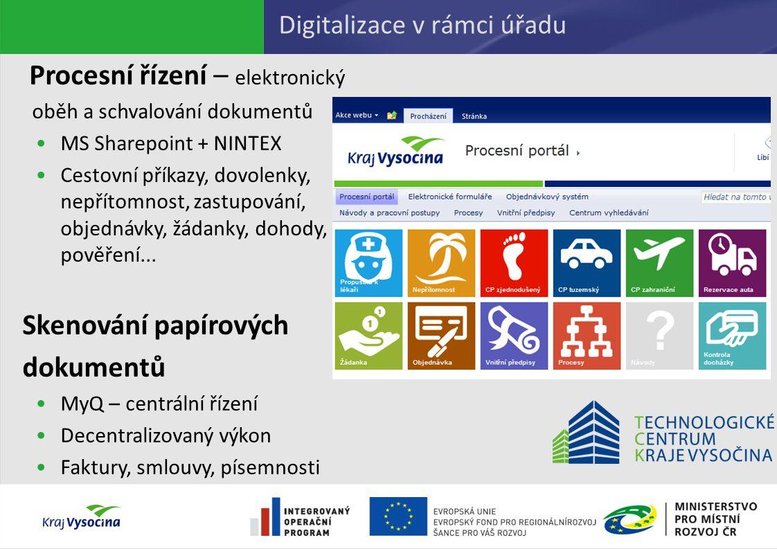 Digitalizace v rámci úřadu