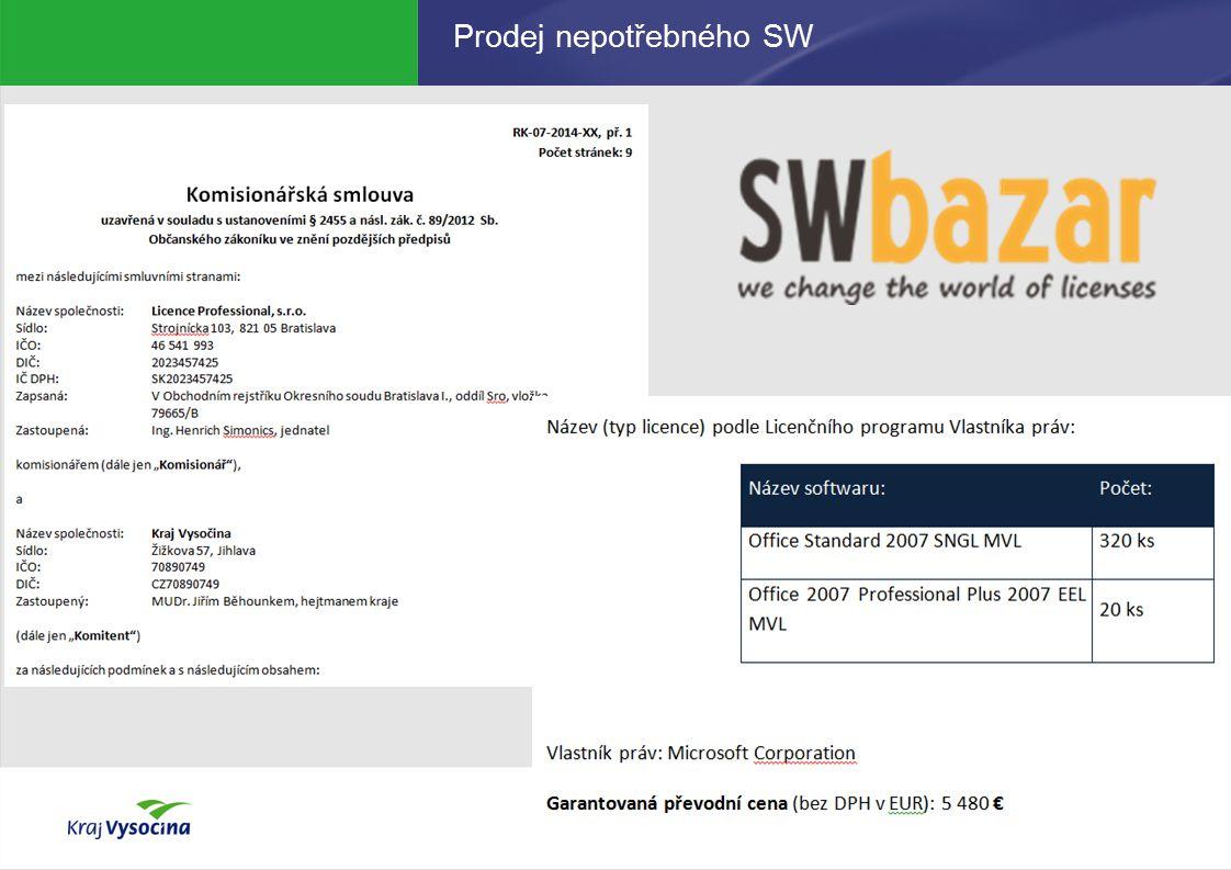 Prodej nepotřebného SW