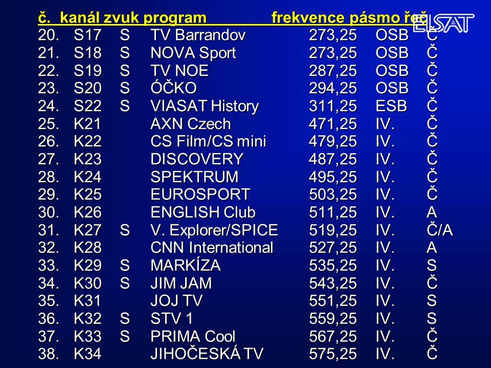 č. kanál zvuk program frekvence pásmo řeč 20. S17. S. TV Barrandov