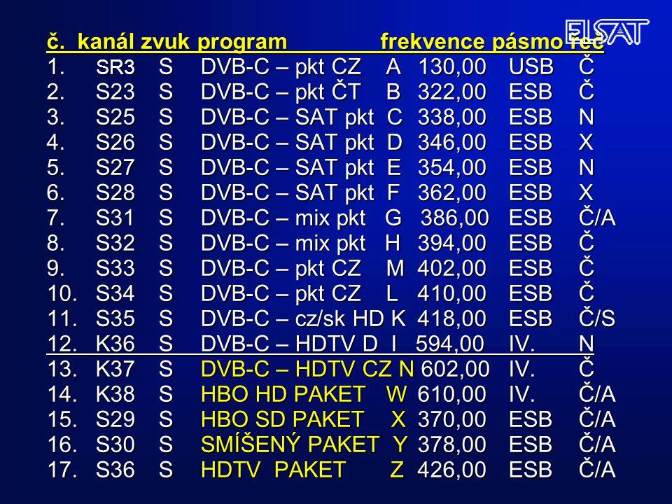 č. kanál zvuk program frekvence pásmo řeč 1. SR3. S. DVB-C – pkt CZ A