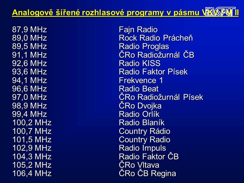 Analogově šířené rozhlasové programy v pásmu VKV FM II 87,9 MHz Fajn Radio 89,0 MHz Rock Radio Prácheň 89,5 MHz Radio Proglas 91,1 MHz ČRo Radiožurnál ČB 92,6 MHz Radio KISS 93,6 MHz Radio Faktor Písek 94,1 MHz Frekvence 1 96,6 MHz Radio Beat 97,0 MHz ČRo Radiožurnál Písek 98,9 MHz ČRo Dvojka 99,4 MHz Radio Orlík 100,2 MHz Radio Blaník 100,7 MHz Country Rádio 101,5 MHz Country Radio 102,9 MHz Radio Impuls 104,3 MHz Radio Faktor ČB 105,2 MHz ČRo Vltava 106,4 MHz ČRo ČB Regina
