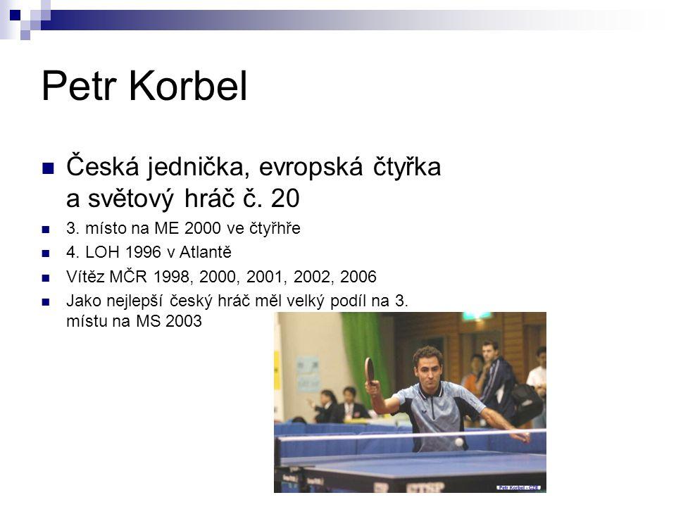 Petr Korbel Česká jednička, evropská čtyřka a světový hráč č. 20