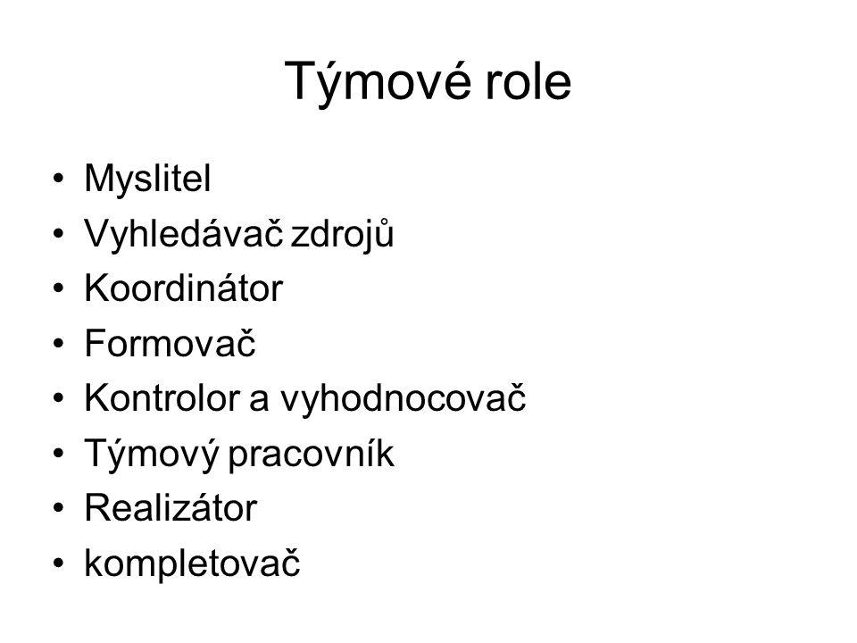 Týmové role Myslitel Vyhledávač zdrojů Koordinátor Formovač