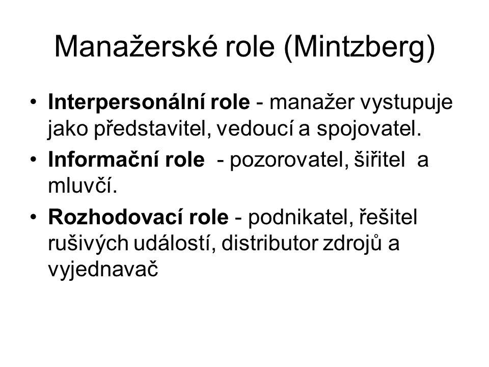 Manažerské role (Mintzberg)