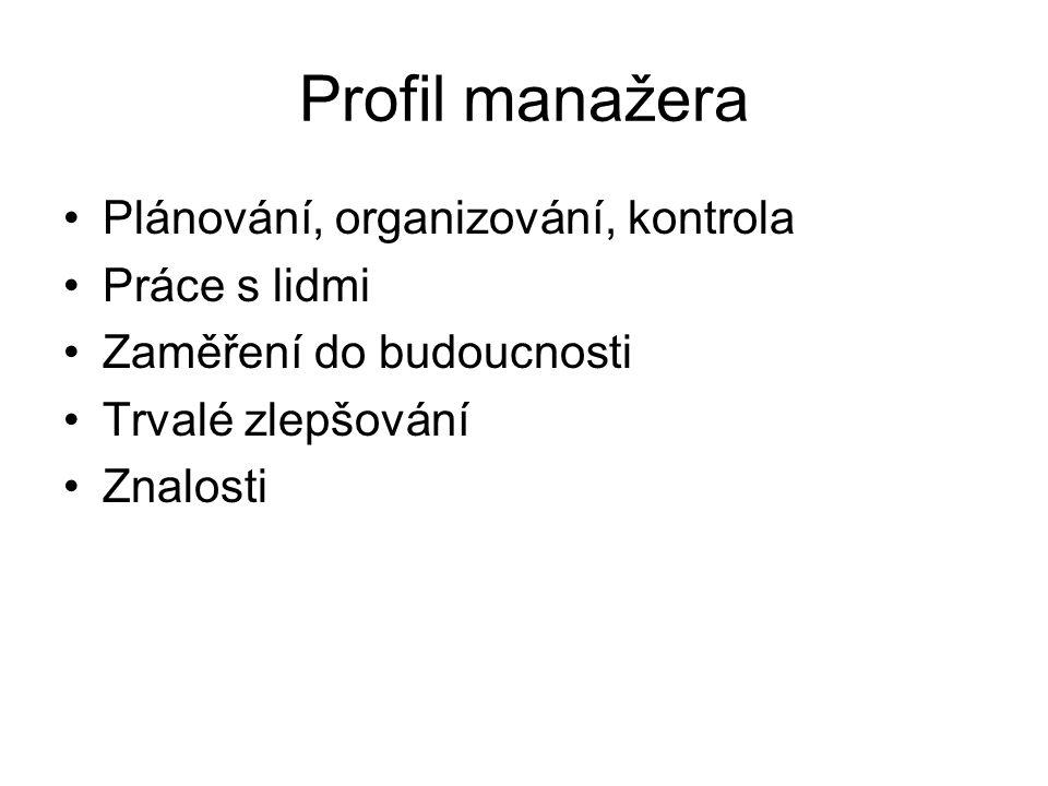 Profil manažera Plánování, organizování, kontrola Práce s lidmi