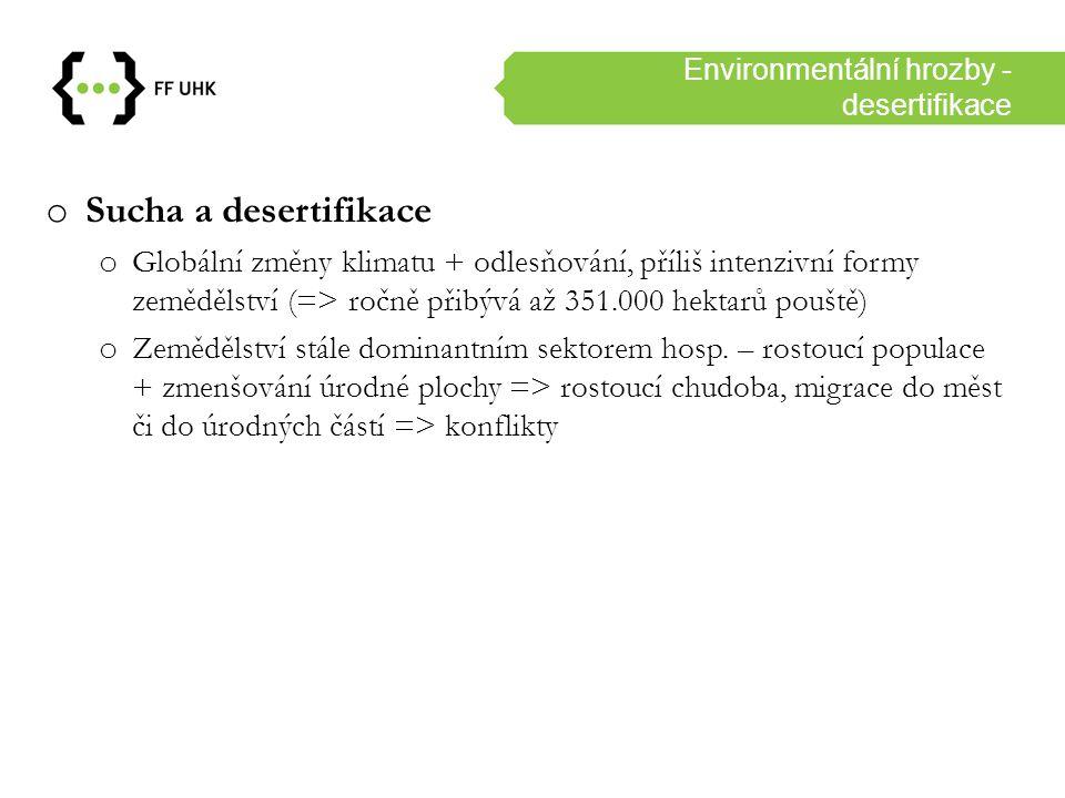 Environmentální hrozby - desertifikace