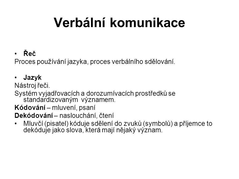 Verbální komunikace Řeč