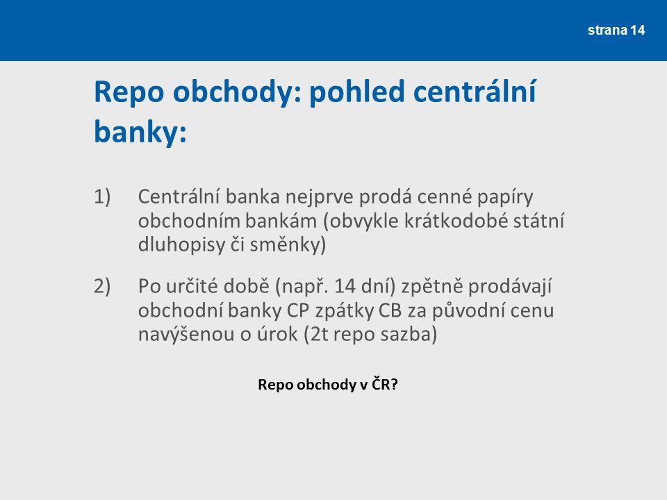 Repo obchody: pohled centrální banky: